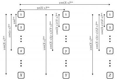 آموزش شبیه سازی کامپیوتری شریف کد